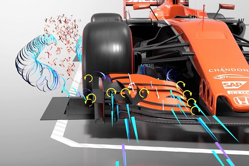 Formula 1 Technical Video Aerodynamics Explained With 3d