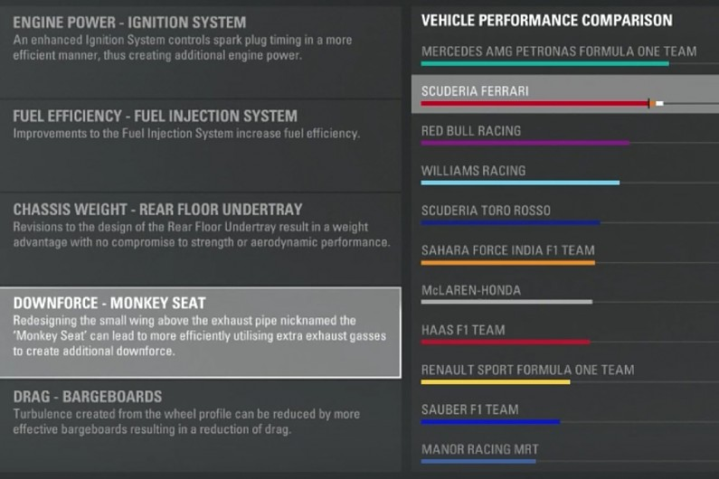 Career Opportunities  Ferrari Corporate