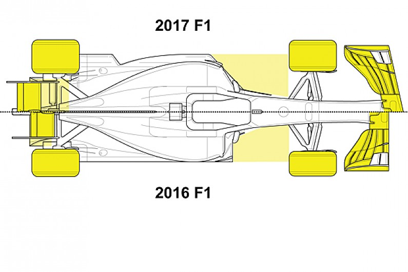 f1 track design and safety 2014 f1 technical regulations 1 / 77 14 july 2011  2014 formula one technical regulations summary article 1 :  including its safety control electronics and a.