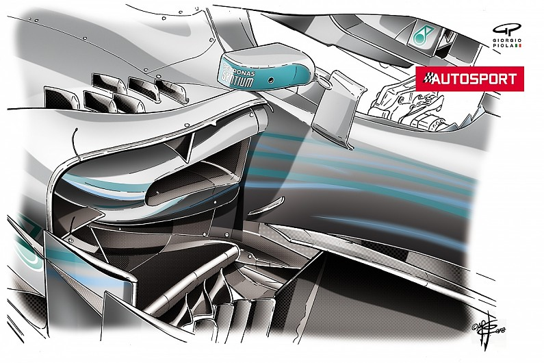 Video: How a Formula 1 car works - Giorgio Piola on sidepods