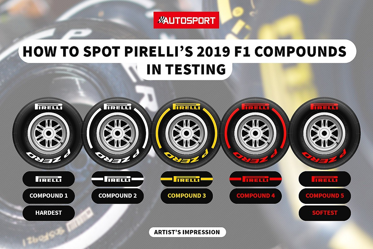 How Pirelli S New F1 Tyre Compounds Will Look In Pre Season Testing F1 Autosport