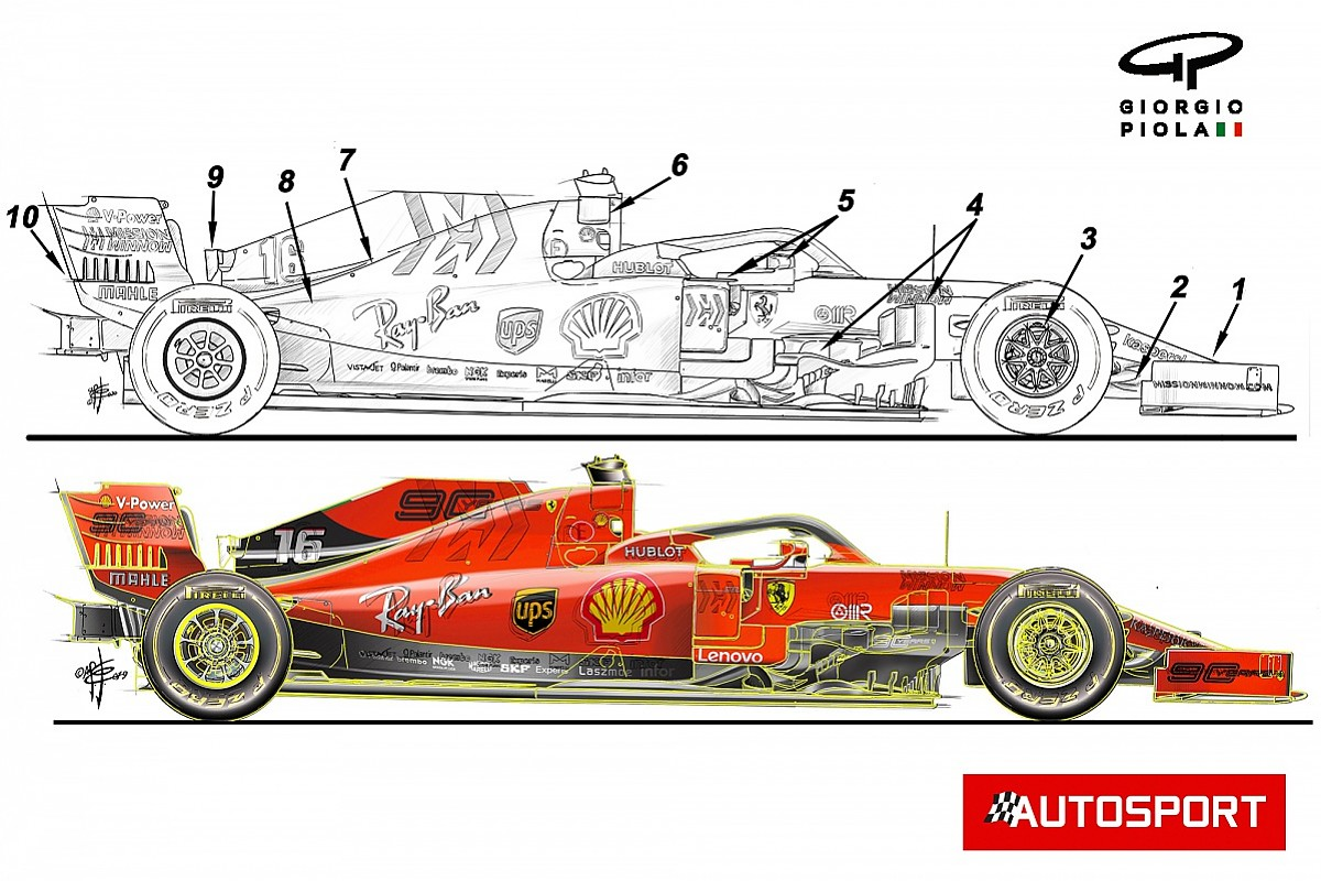Piola The Key Differences Between Ferrari S 2019 And 2020 F1 Cars F1 Autosport