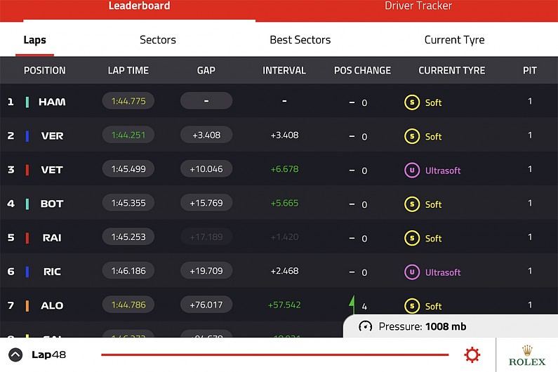 free f1 live timing app android