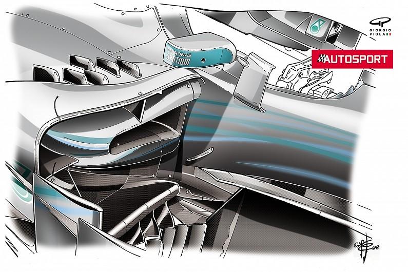 Video: How a Formula 1 car works - Giorgio Piola on sidepods
