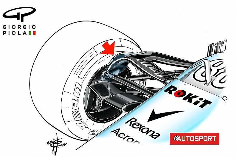 Williams modifying front suspension and mirrors to ensure legality