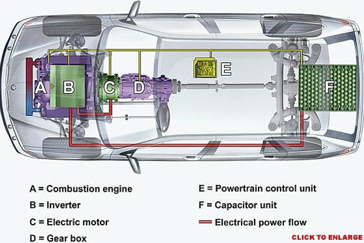 Bmws Blitzmobile Autosport Plus Combustion Engine Diagram For Idiots At The End Of 2002 Epcos Launched An Improved Generation Its Ultracaps Packaged Better So That They Could Be Combined In Modules And Offering Higher
